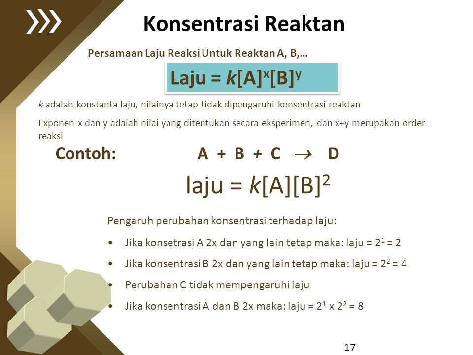 laju = k[A][B]2 Konsentrasi Reaktan Laju = k[A]x[B]y
